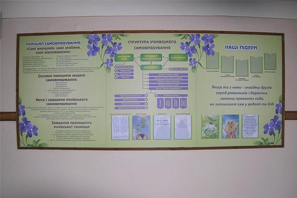Настенный информационный стенд с акриловыми карманами