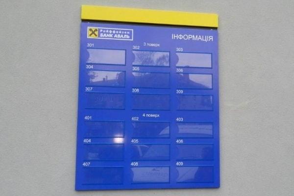 Вуличний інформаційно-навігаційний стенд для банка